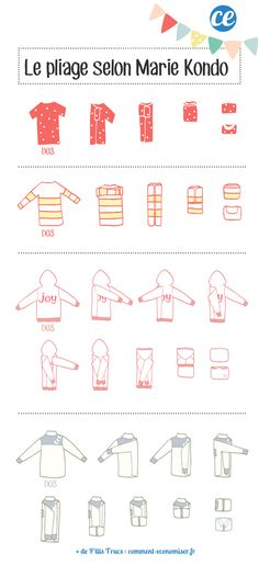 """""""Now that I have KonMari-ed all my clothes, how do I fold them correctly?"""" I am sure I am not the only one with this question. If you have seen my 10 illustrations that summarize the … organization Everything You Ever Need To Know About KonMari Folding"""