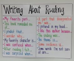 "Fluency, Vocabulary // In notes from my Communication Arts II class I have written, ""Write like a reader. Read like a writer"" on a handout my professor gave us that talks about the importance of teaching reading and writing together. (No traceable source) 3rd Grade Writing, Third Grade Reading, Second Grade, Reading Response Journal First Grade, Fourth Grade, Reading Response Journals, Reading Response Activities, Reading Notebooks, Reading Skills"