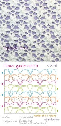 Crochet: flower garden stitch diagram! by LuEllen Bateman