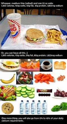 If this doesn't convince you to eat healthy nothing will.  and you can drink all the water you want without it costing you a calorie.  1 meal of junk calories or a lot of variety of healthier foods for the same calories.