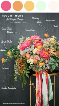 Bouquet Recipe: Juli