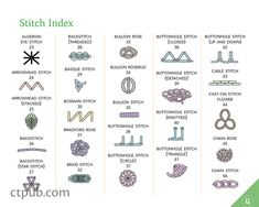 Stitch Index from JUDITH BAKER MONTANO'S EMBROIDERY & CRAZY QUILT STITCH TOOL