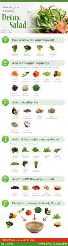 Detox Salad DIY's #healthy #fresh