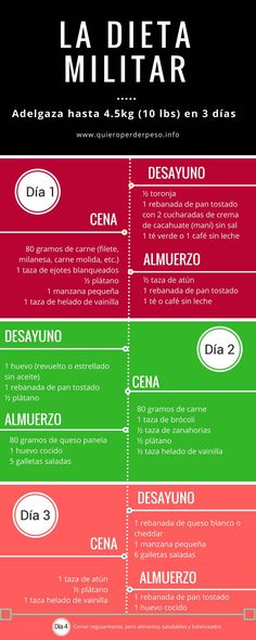 Dieta militar, encogimiento Kg en 3 días - Carola Detox Plan, Dietas Detox, Detox Foods, Easy Detox, Vegan Detox, Fitness Tips, Fitness Motivation, Health Fitness, Dr Oz