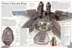 Yoda's Escape Pods.