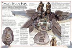 Yoda's Escape Pods.