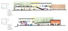 Studio Gang Architects | Writers Theatre