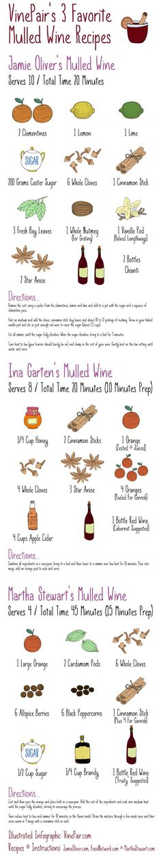Illustrated Infographic: 3 Of Our Favorite Mulled Wine Recipes