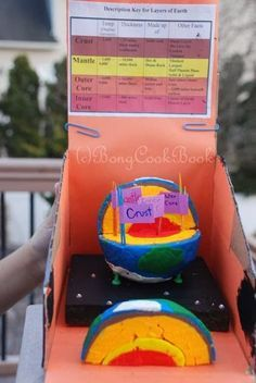 Bong Mom's CookBook for Kids: Earth Layer Model project 6th Grade Science, Middle School Science, Science Fair, Science Lessons, Science For Kids, Science Activities, Activities For Kids, Earth Layers Model, Earth Science Projects