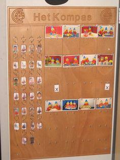 Kleuterklas - planbord met sleutelhangers