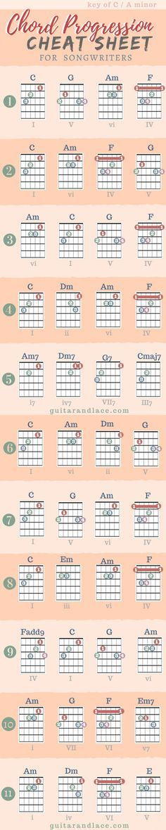 The perfect cheat sheet for songwriters! Having a hard time writing or finishing a song? Choose one of these chord progressions to jump start your song! songwriter tips, songwriting, how to write a song, guitar, guitar chords, chord progressions, writer's block, chords for guitar, song chords, how to play guitar