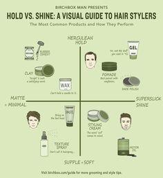Hold vs. Shine
