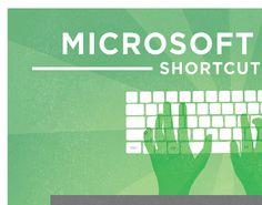 Microsoft Excel PC Keyboard Shortcut Printable Poster