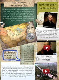 Glogster- Thomas Jefferson & The Louisiana Purchase