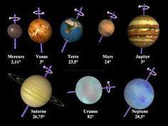 """Résultat de recherche d'images pour """"les planètes du système solaire dans l'ordre"""""""