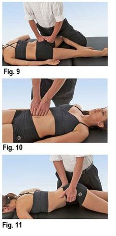 SI Joint Stretches | Sacroiliac Joint Syndrome | Freedom From Pain Institute Repinned by SOS Inc. Resources http://pinterest.com/sostherapy.