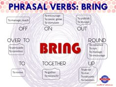 Phrasal Verbs with BRING 2