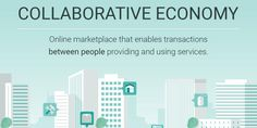Infographic: the increasing popularity of the collaborative economy   News   European Parliament