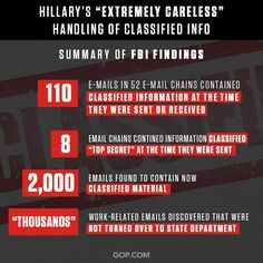 "Hillary Clinton's ""extremely careless"" handling of classified info"
