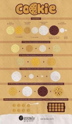 receita-ilustrada de Cookie, muito fácil e rápido de fazer. Ingredientes: manteiga, ovo, açúcar mascavo, açúcar, farinha, chocolate em gotas, bicarbonato e sal.