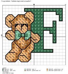 Alfabeto degli orsetti col papillon: F