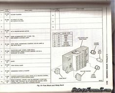Ford f650 fuse box diagram 2000 ford f650750 pinterest ford fuse box diagram dodge dakota forum forum and owners club for 1995 dodge fandeluxe Image collections