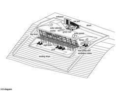 Equinox passive house
