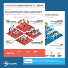 #TBT to this fun infographic we created a couple months ago for our client RiverStar!
