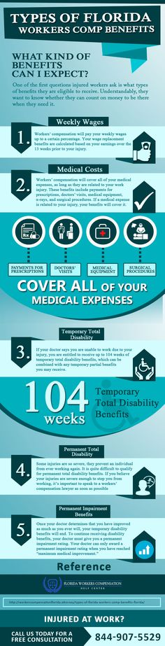 Types of florida workers comp benefits  This infographic about the worker comp benefits (weekly wages, medical costs, temporary total disability, permanent total disability) which you are you eligible to receive.Visit here -  http://workerscompensationflorida.attorney/types-of-florida-workers-comp-benefits-florida/