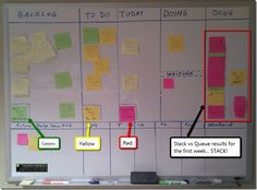 Personal Kanban (workflow management tool) set up idea.