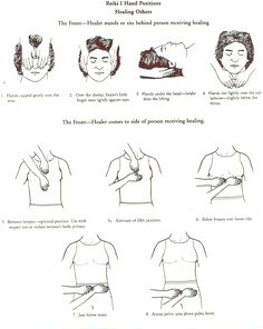Sample Reiki Hand Positions chart designed by West Hardin