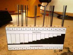 DIY Tools and Storage | Nancy L T Hamilton