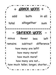 For Math Journals - addition and subtraction words