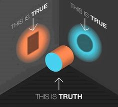 Truth - Nachdenkliches ( To think about) - Welcome Education It's All About Perspective, Intelligence Is Sexy, Tiny Stories, Stress, Empowerment Quotes, Write It Down, True Quotes, Bts Quotes, Uplifting Quotes