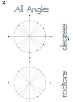 the unit circle in degrees: 0 , 30 , 45 , 60 , 90 , 120