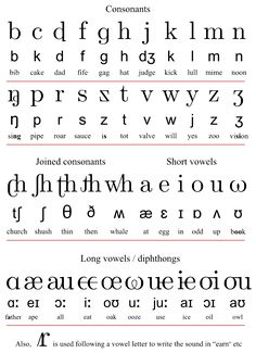 This is how I learned to read!! Oh my gosh! Initial Teaching Alphabet - Wikipedia, the free encyclopedia