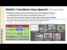 May 2014 Embedded Vision Summit Technical Presentation: Khronos - YouTube