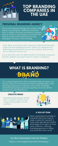 Due to the growing competition in almost every sector Branding is most important factor, know here How to choose Qualities of Top Branding Companies in the UAE. Branding Companies, Companies In Dubai, Branding Agency, Seo Company, United Arab Emirates, Communication Skills, Personal Branding, Uae, Internet Marketing