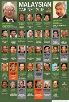 APANAMA: 1MDB - The dysfunctional Malaysian Cabinet