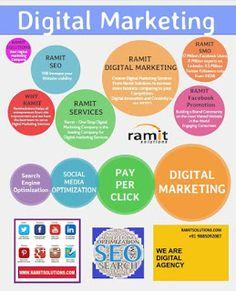 Seo-Jobs-Hyderabad: What Is Social Media Marketing?