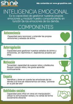 Componentes de la Inteligencia Emocional #infografia #infographic #psychology http://ticsyformacion.com/2015/08/04/componentes-de-la-inteligencia-emocional-infografia-infographic-psychology/…