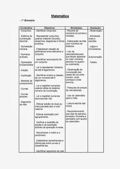 PLANEJAMENTO ANUAL 4° ANO ATIVIDADES (IMAGENS) PARA IMPRIMIR | PORTAL ESCOLA