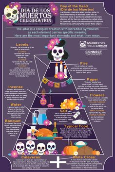 The Meaning and Symbolism of Día de los Muertos Altars<br> Day Of The Dead Diy, Day Of The Dead Party, Holidays Halloween, Halloween Crafts, Halloween Decorations, Halloween Makeup, Halloween Costumes, Ghost Costumes, Halloween Wreaths