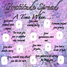 Tarot Card Spread Oracle Cards Divination Layout Gratitude