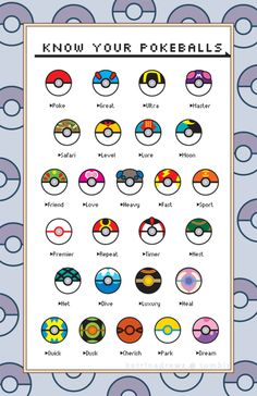 Who remembers the names of all Pokéballs?