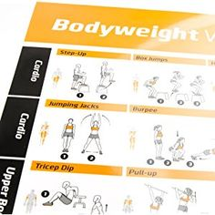 Relieving Rheumatism Bodyweight Exercise Poster Personal Trainer Fitness.. Total Body Workout