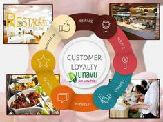 Benefits of Customer Loyalty Programs for Your Restaurant Business-#UnavuApp click here-->http://unavuapp.com/blog/benefits-of-customer-loyalty-programs-for-your-restaurant-business
