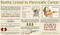 Byetta Lawyer Infographic on Type-2 Diabetes Drug Side Effects and Risks linked to Pancreatic Cancer by d'Oliveira & Associates. #byetta #diabetes #pancreaticcancer