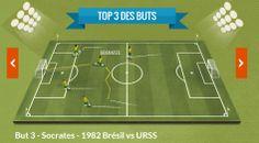 But 3 – Socrates – 1982 Brésil vs URSS