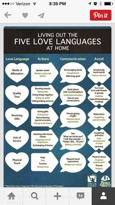 Love languages..............learned about this in church